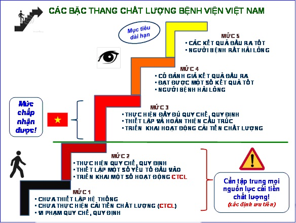 chat luong bv